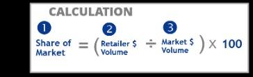 market share formula